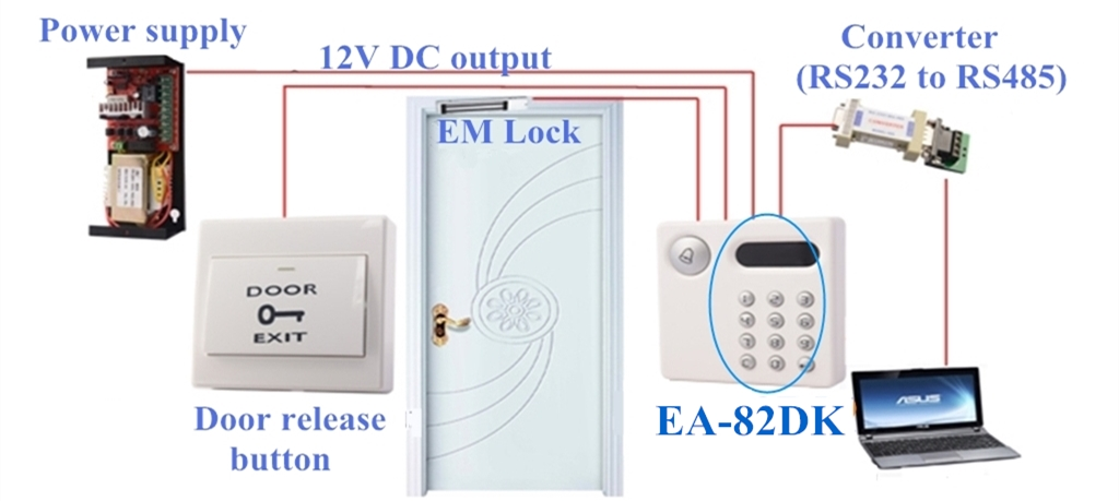 Standalone RFID door access controller for door control and security