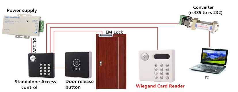 OLED Screen Keypad Wiegand IC Card Reader
