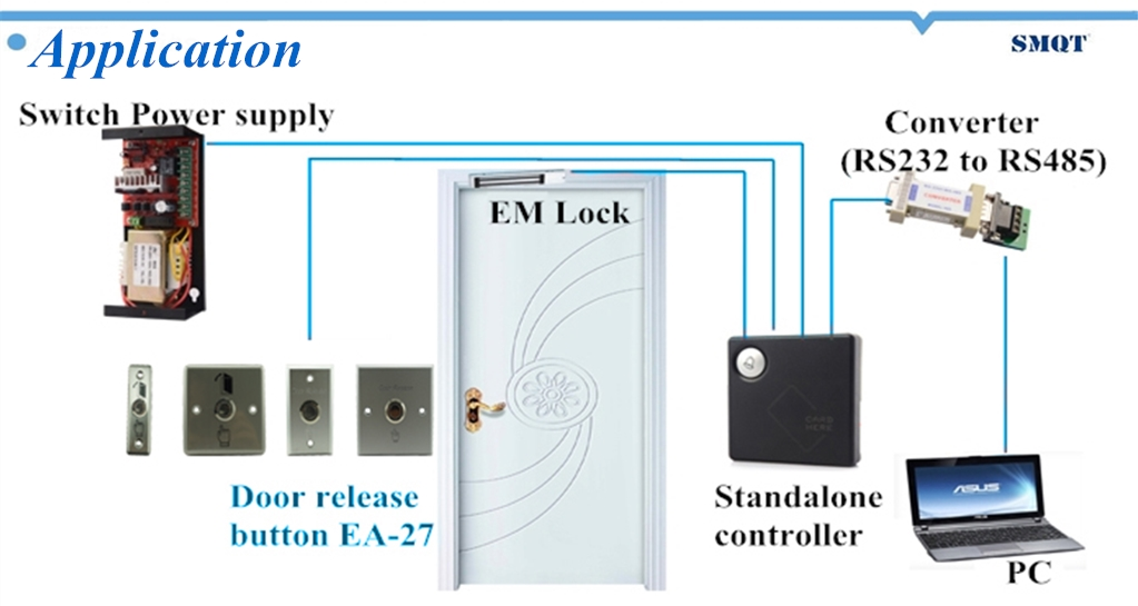 LED door release button