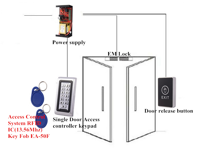 IC card, tag, fob, 13.56Mhz key fob,Access control Accessories,RFID tag, smart card